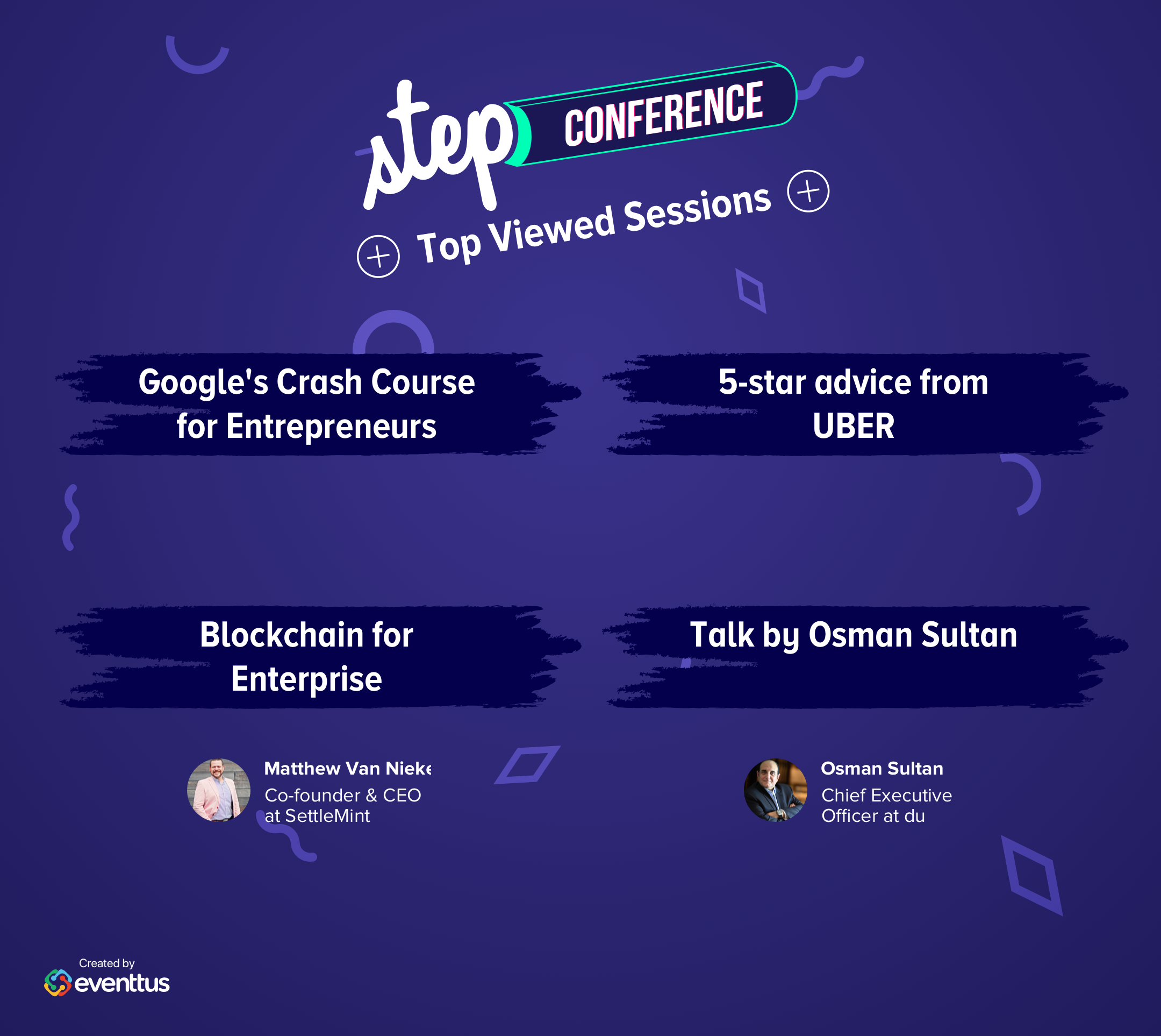 Step 2018 top viewed sessions